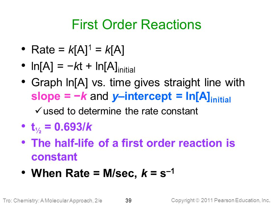 First Order Reactions Rate = k[A]1 = k[A] ln[A] = −kt + ln[A]initial